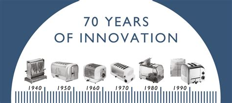 Dulit Toaster 70 Years Of Dualit