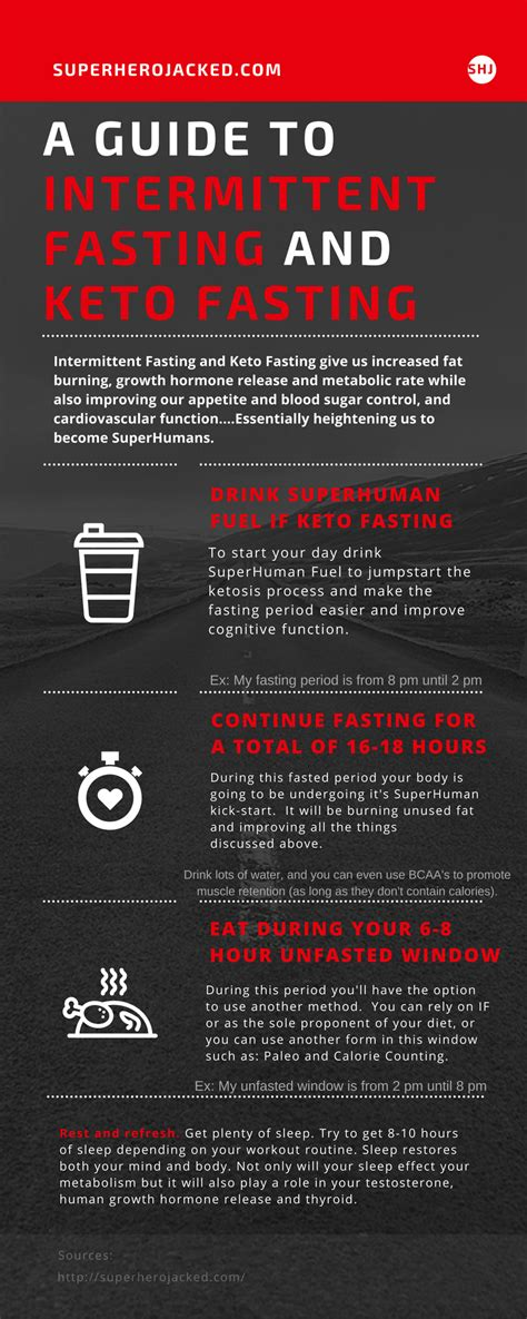fasting diet a guide to intermittent fasting and keto fasting infographic