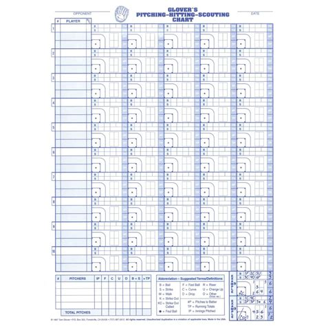 Home Plate Baseball glover s pitching hitting scouting charts sports advantage