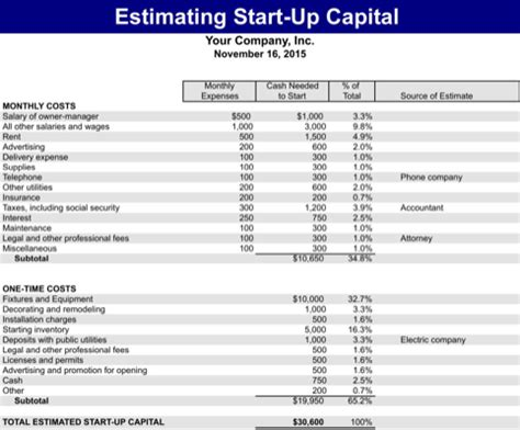 start up capital template estimate template for free formtemplate
