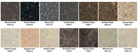 Most Popular Paint Colors For Kitchen Cabinets by Laminate Countertops Kitchen Cubes Factory Direct Cabinets