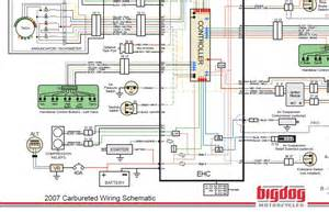 my ehc delete plan wiring diagram big motorcycles forum images frompo