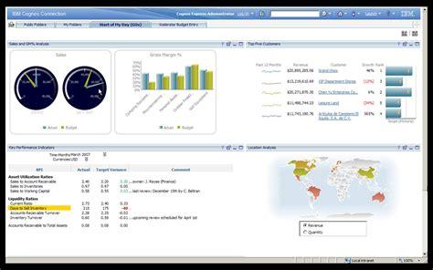 excel 2007 data format in cognos planification budgtaire ibm adapte cognos pour les pme