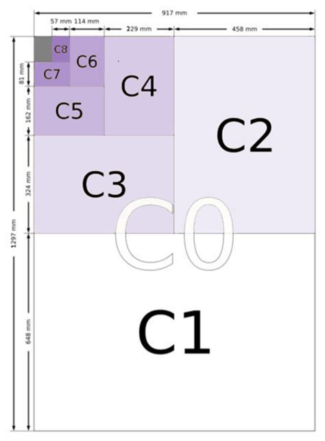what is the measurements of a full size bed full sized diagram of c series envelope sizes