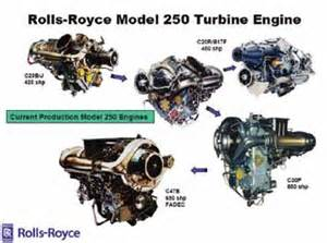 rolls royce m250 turbine engines rolls free engine image