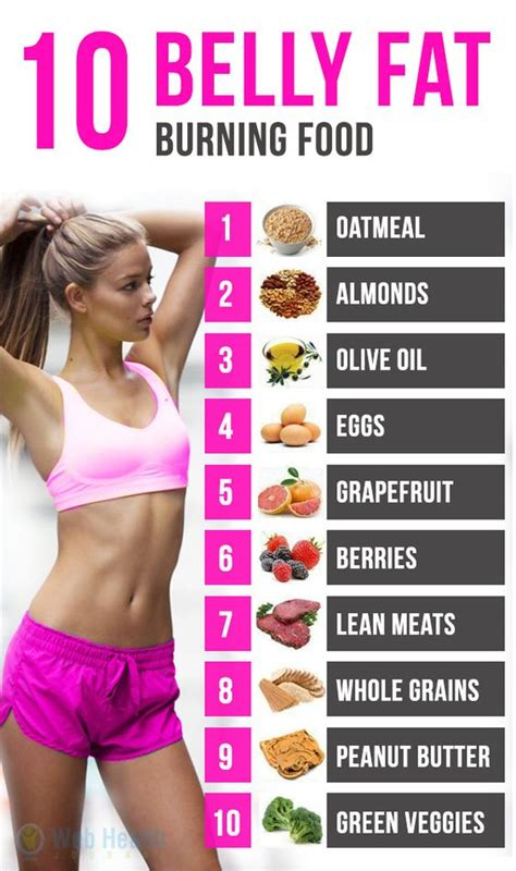 healthy fats before or after workout diet for building health building and