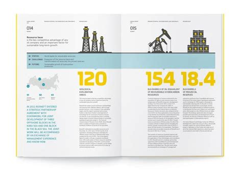report layout design exles 30 awesome annual report design ideas jayce o yesta