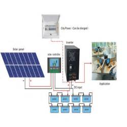 home solar system complete solar system for home solar panel system home 5kw