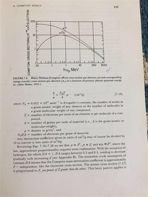 klein nishina cross section klein nishina compton effect cross section pee e