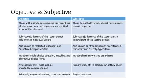 exles of objective and subjective statements essay subjective objective writefiction581 web fc2