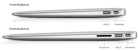 what is a thunderbolt port apple unveils the new macbook air