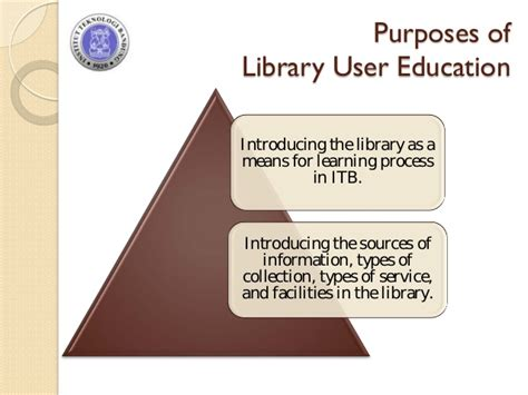 email student itb itb central library user education for international students