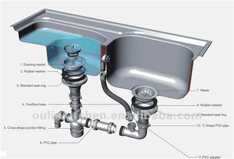 Kitchen Sink Components Components On Kitchen Sinks Kitchen Countertop Components Water Heater Components Faucet