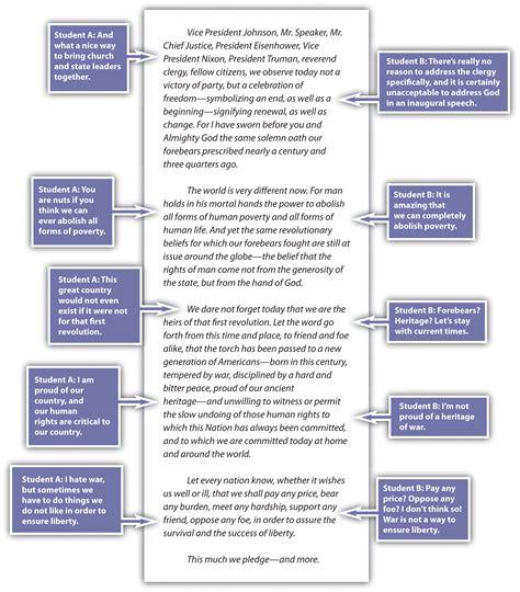 Sle Rhetorical Analysis Essays by Sle Of A Rhetorical Analysis Essay 28 Images President F Kennedy Rhetorical Analysis Essay
