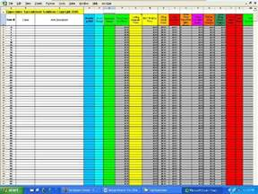 material template free material requirement planning spreadsheet