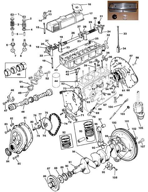 Spitbits Your Choice For Triumph Parts