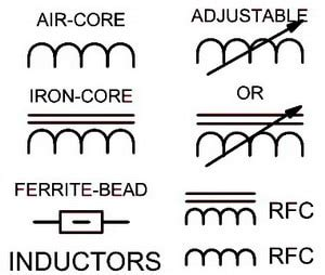 electrical symbol for inductor electrical schematic symbols names and identifications removeandreplace