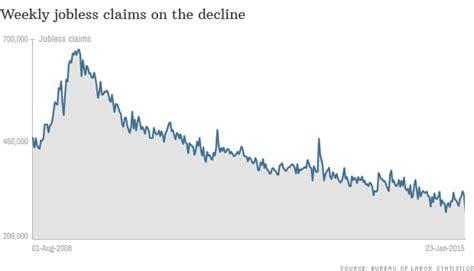 jobless claims claims jobless claims