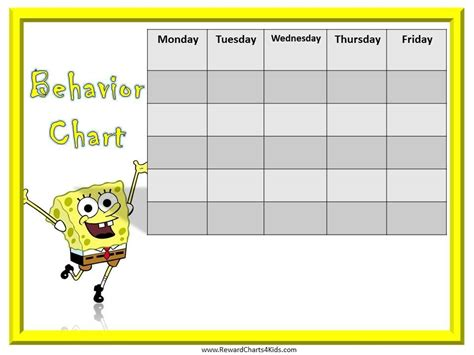 Behavior Chart Template search results for template for behavior chart