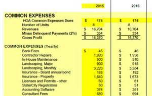 Condo Association Budget Template Homeowners Association Budget Template Home Images Hoa