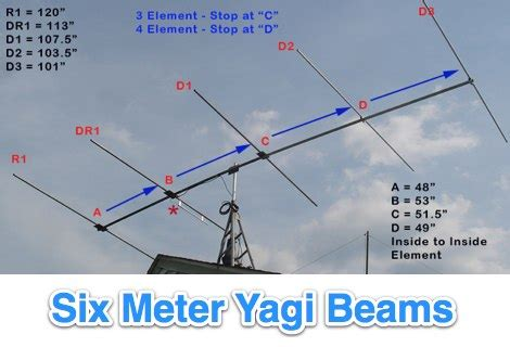 six meter yagi beam resource detail the dxzone