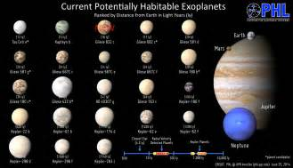 how many light years is pluto from earth gliese 832c potentially habitable earth discovered