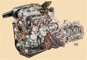 Lancia Fulvia V4 Lancia Ly 1 6 Engine Lancia Free Engine Image For User