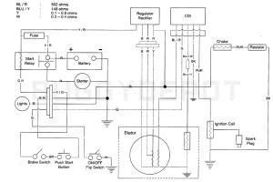 honda gy6 engine wiring diagram honda wiring diagram and circuit schematic