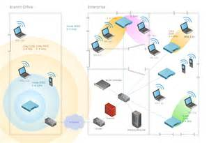 does home design story need wifi wireless networks wireless network diagram exles