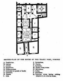plan of house file ground plan of the house of the tragic poet pompeii