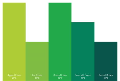 types of green color types of green pictures to pin on pinterest pinsdaddy