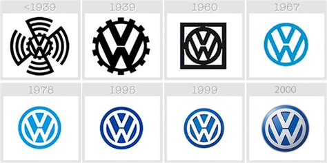 volkswagen service logo logo evolution of 38 famous brands thedailytop com