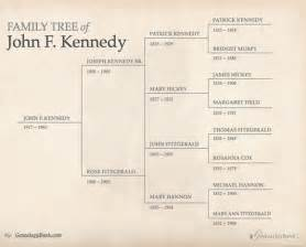 Editable Family Tree Templates Free by Family Tree Template 50 Free Documents In Pdf