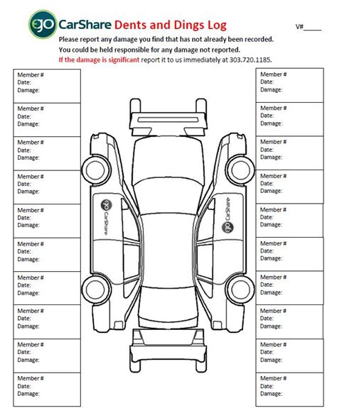 vehicle damage report form template dents and dings log images frompo