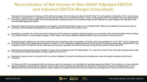 cobalt boats lawsuit malibu boats inc 2018 q4 results earnings call