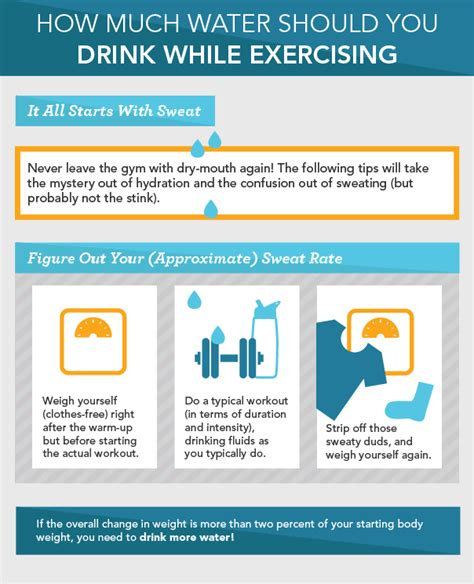 How Often A Day Do I Drink My Detox Smoothie by How Much Water Should You Drink While Exercising Greatist