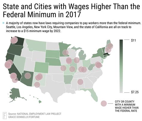 the minimum wage 15 minimum wage 17 of u s will reach it by 2020 fortune