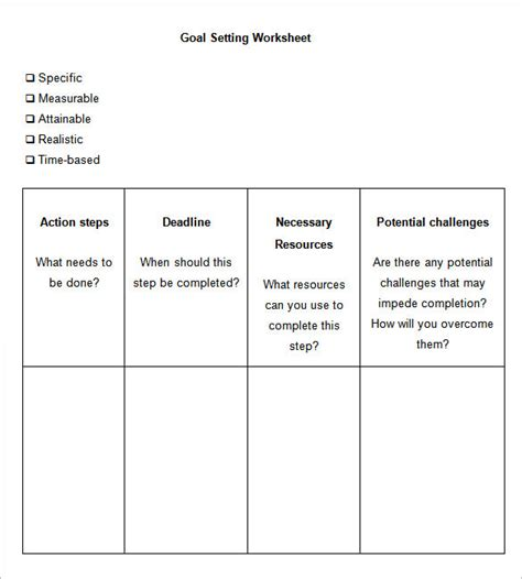 performance goal setting template khafre