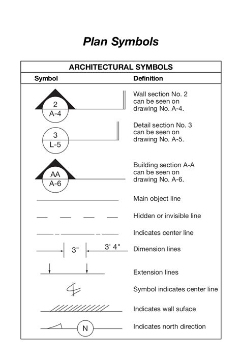 door window floor plan symbols id references plan symbols