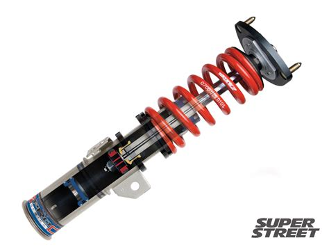 Shock Coilover How A Coilover Works Magazine