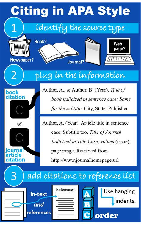 general style guidelines  format citation style