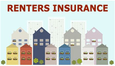 renters insurance for apartments cost