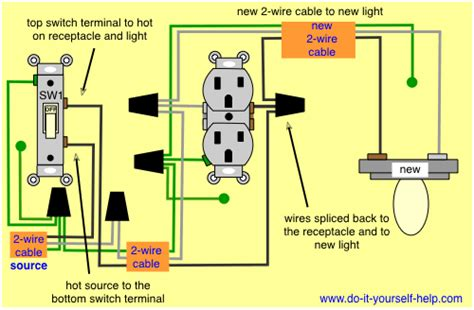 wiring diagrams for light switch and outlet adding light switch outlet light gt correct wiring electrical diy chatroom home