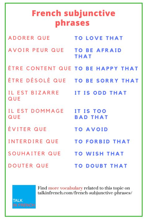 using french vocabulary french subjunctive phrases list of words and expressions franceses idiomas y idioma franc 233 s