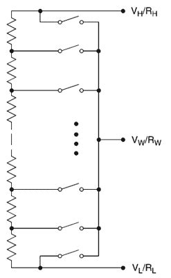 resistor array function a primer on digitally controlled potentiometers embedded