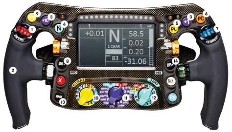 volanti f1 the tech inside lewis hamilton s f1 steering wheel