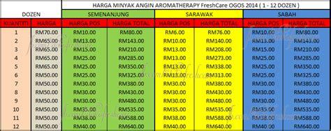 Cooling Fresh Minyak Angin Aroma Theraphy 1 tikar rotan sarawak murah harga murah terendah minyak angin aromatherapy freshcare termasuk kos