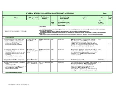 individual work plan template plans template masir