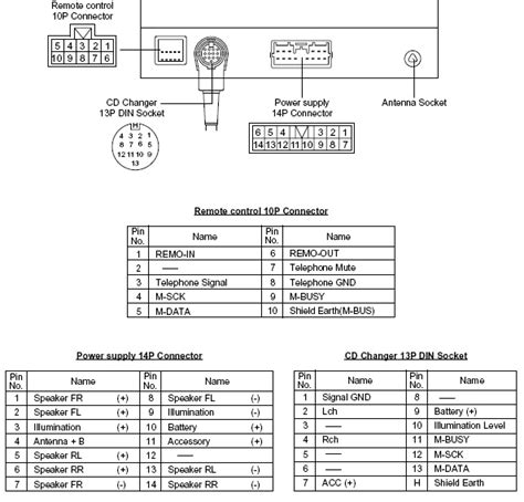 2006 mitsubishi lancer stereo wiring diagram images