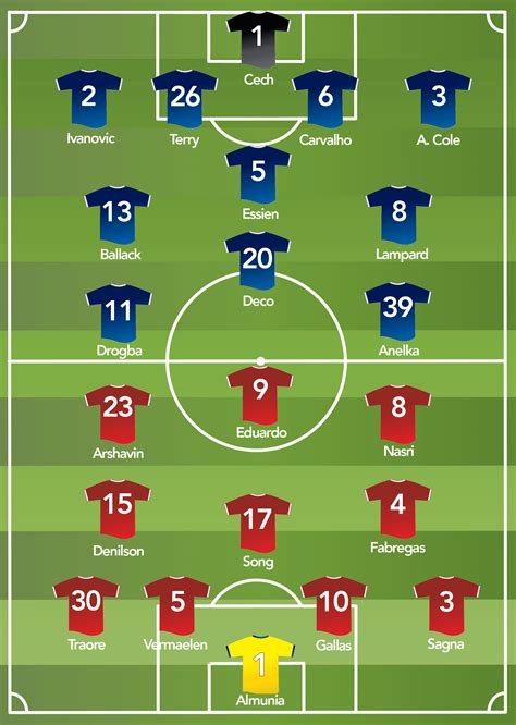 chelsea xi today derby day delight arsenal v chelsea match preview you